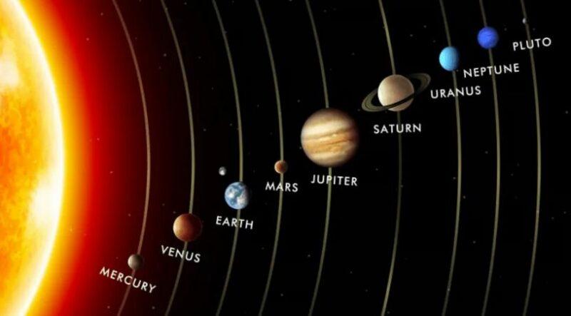 nama-nama planet