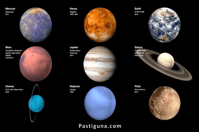 Nama Nama Planet Dalam Tata Surya Beserta Gambarnya Terbaru