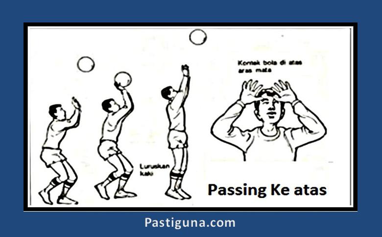 Sebutkan Dan Jelaskan Teknik Dasar Permainan Bola Voli Gambar