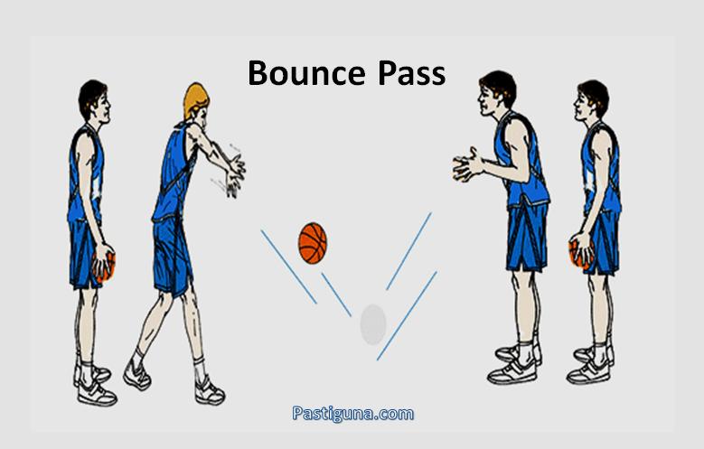 Bounce Pass dalam bola basket
