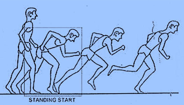 Teknik start lari jarak menengah