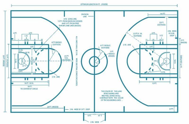 Gambar Dan Ukuran Lapangan Bola Basket Beserta Keterangannya