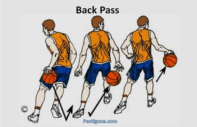 back pass dalam bola basket