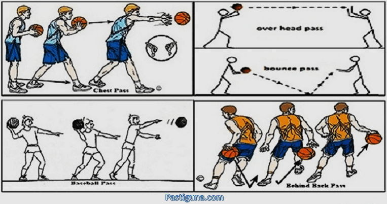 cara mengoper bola basket