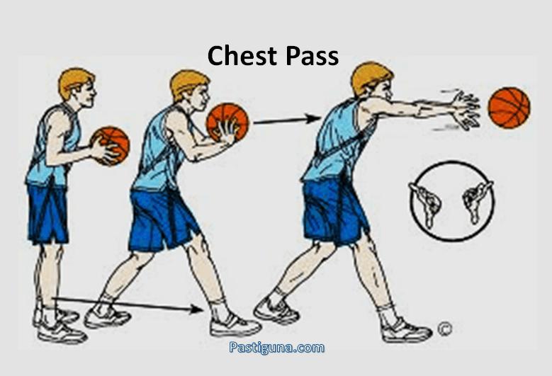chest pass dalam bola basket