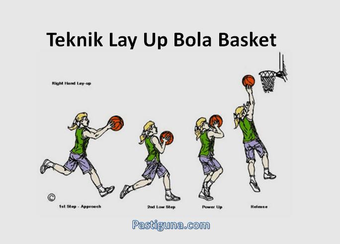 Sebutkan Teknik Dasar Permainan Bola Basket Beserta Gambarnya