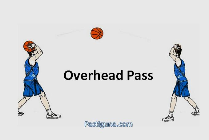 overhead pass dalam bola basket