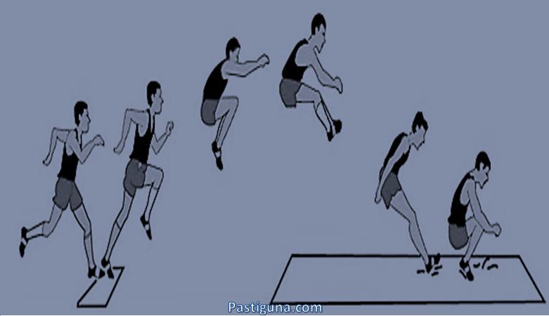 Sebutkan Macam-macam Gaya dan Teknik Dasar Lompat Jauh