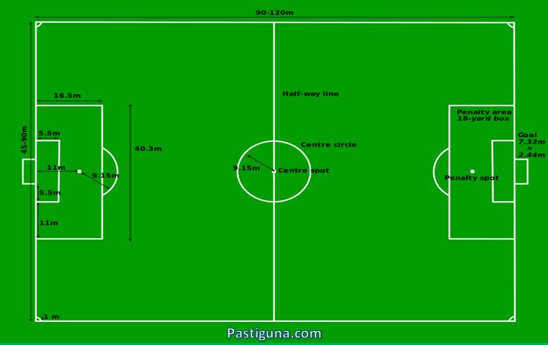 Ukuran Lapangan Sepak Bola Menurut Fifa Internasional Nasional