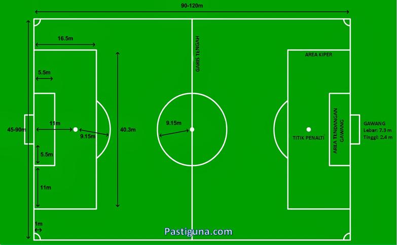 ukuran lapangan sepak bola nasional