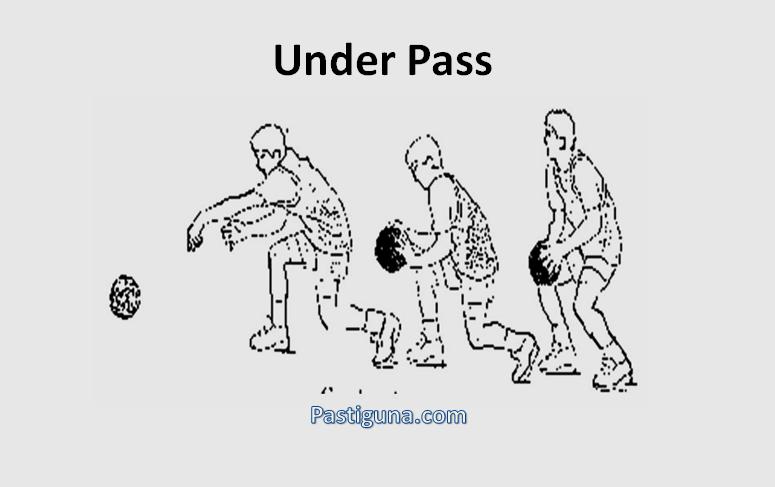 under pass dalam bola basket