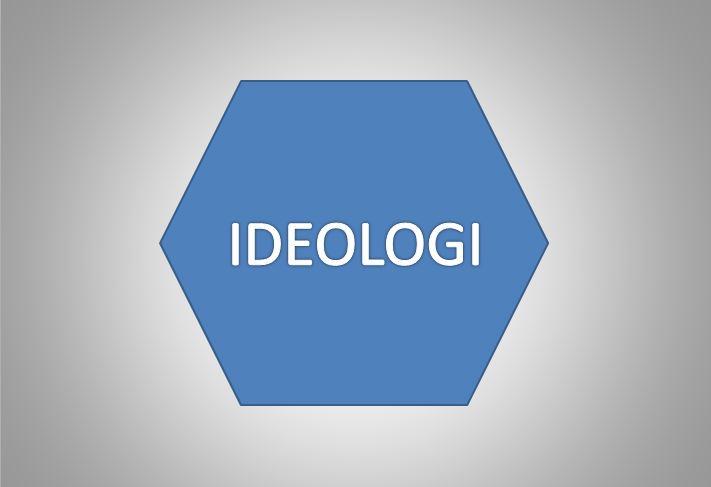 jenis-jenis ideologi