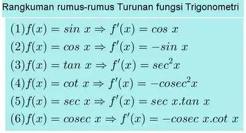 Turunan Fungsi Trigonometri Pengertian Rumus Dan Contoh Soal
