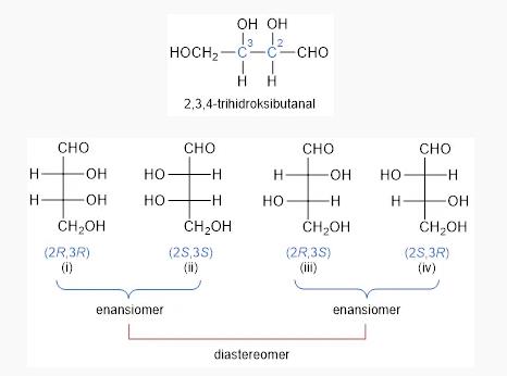 isomer optik