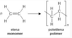 Reaksi Pembentukan Polimer