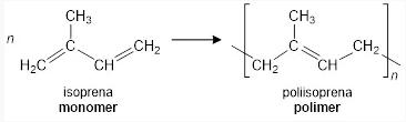 polimer adisi