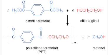 pembentukan polimer